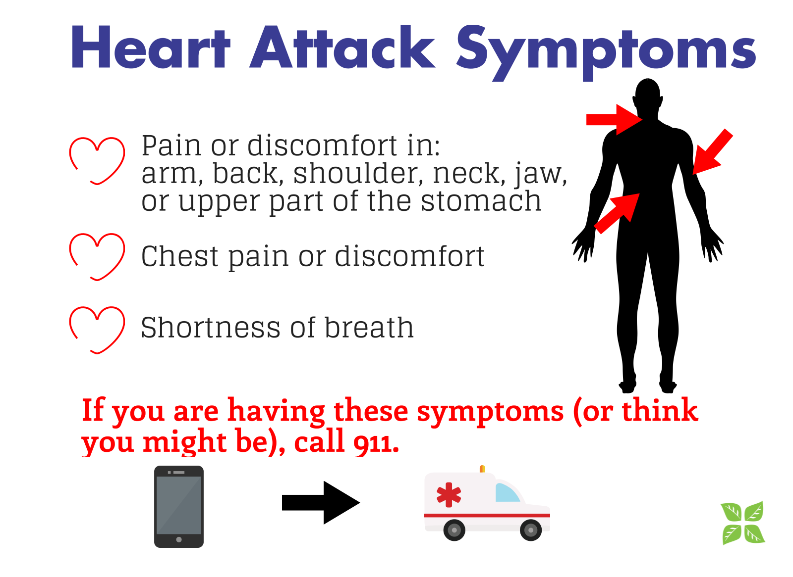 essay on heart attack Heart attack essay - discover easy steps how to receive a plagiarism free themed research paper from a experienced writing service let the top writers to do your.