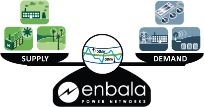 Enbala power networks supply and demand