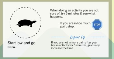 Managing low back pain - infographic
