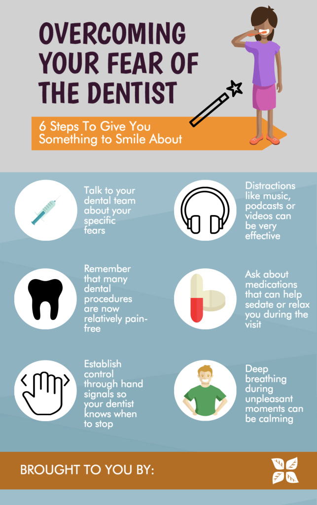 Tips to overcome your fear of the dentist infographic