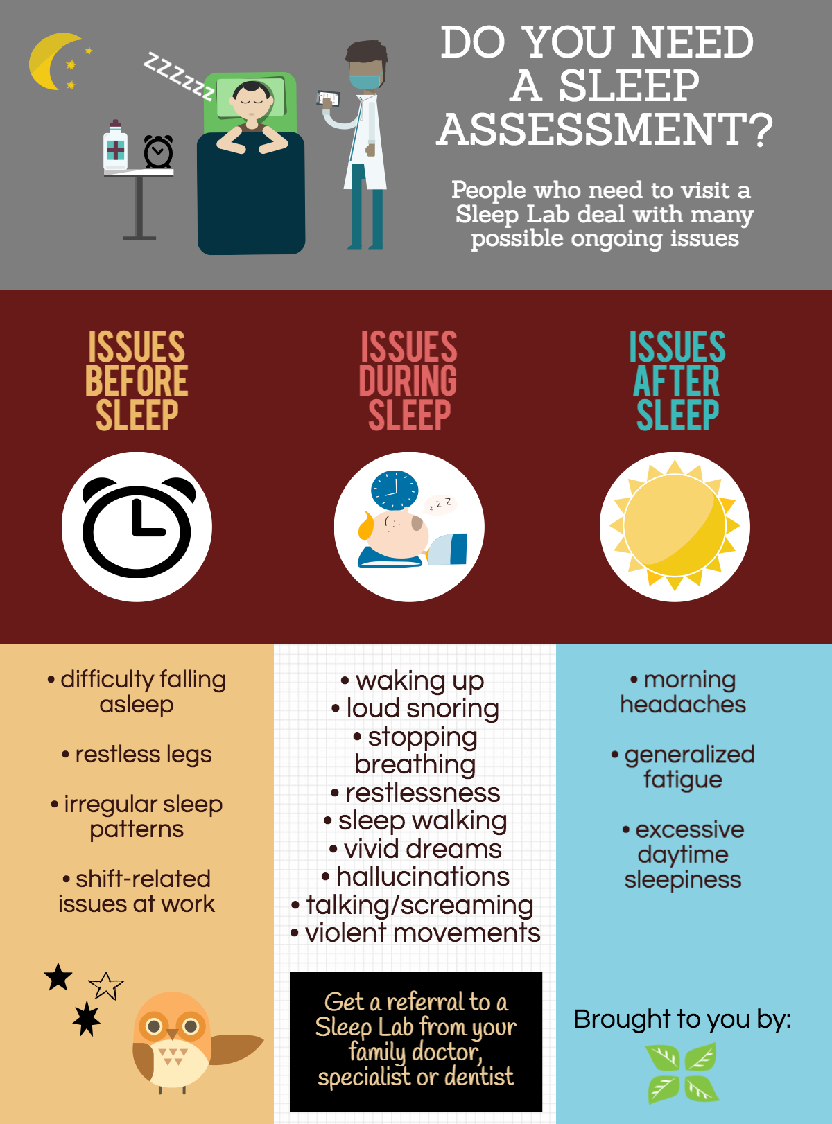 do you need a sleep assessment