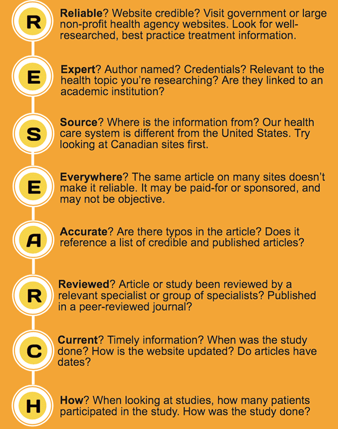 what makes a website credible for research