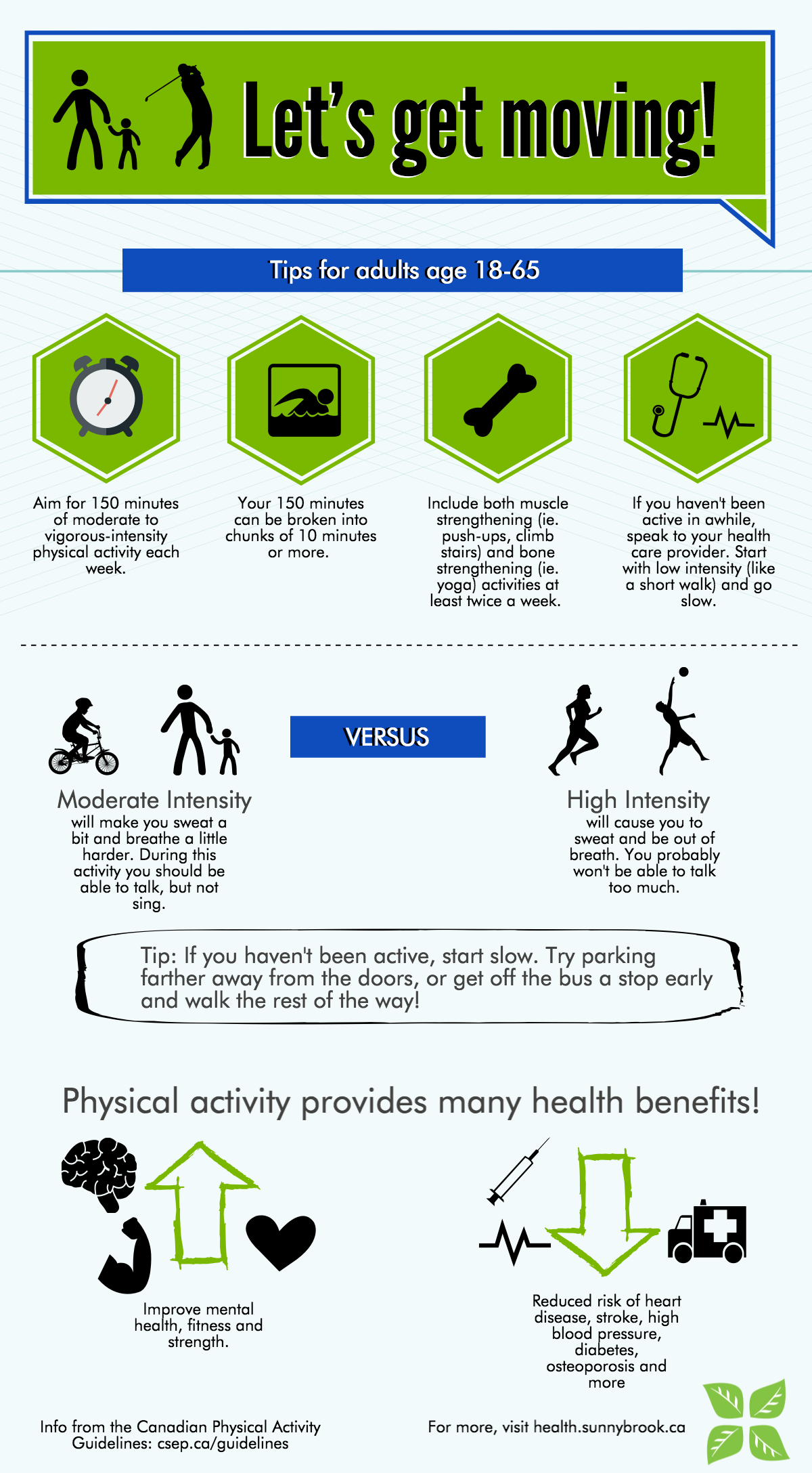 Physical activity guidelines - infographic
