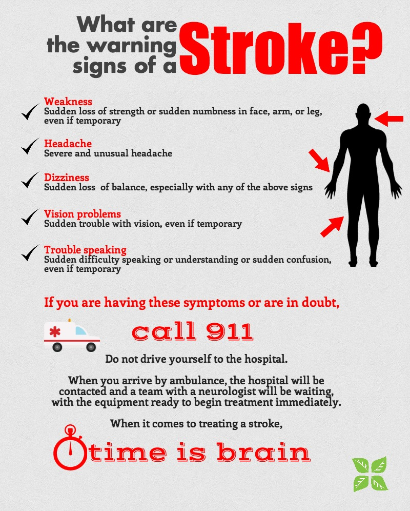 Stroke: Do you know the warning signs?