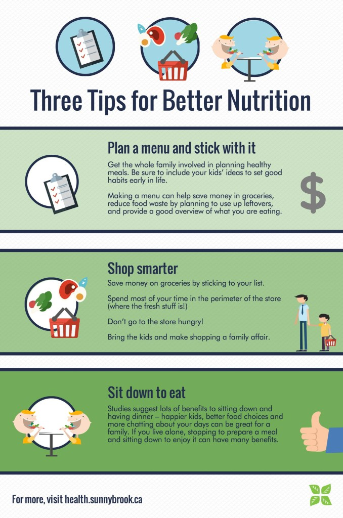 Three tips for better nutrition - infographic