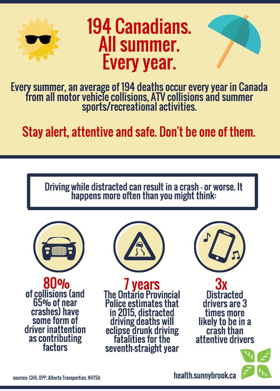 Trauma season infographic