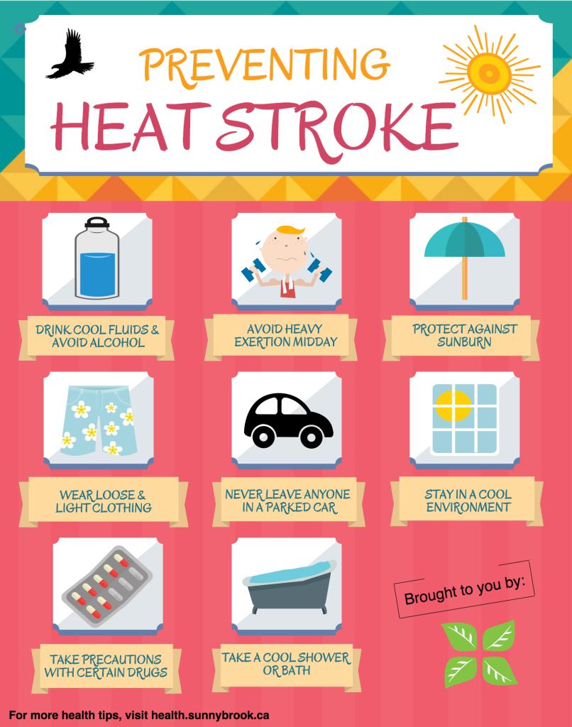 Preventing Heat Stroke