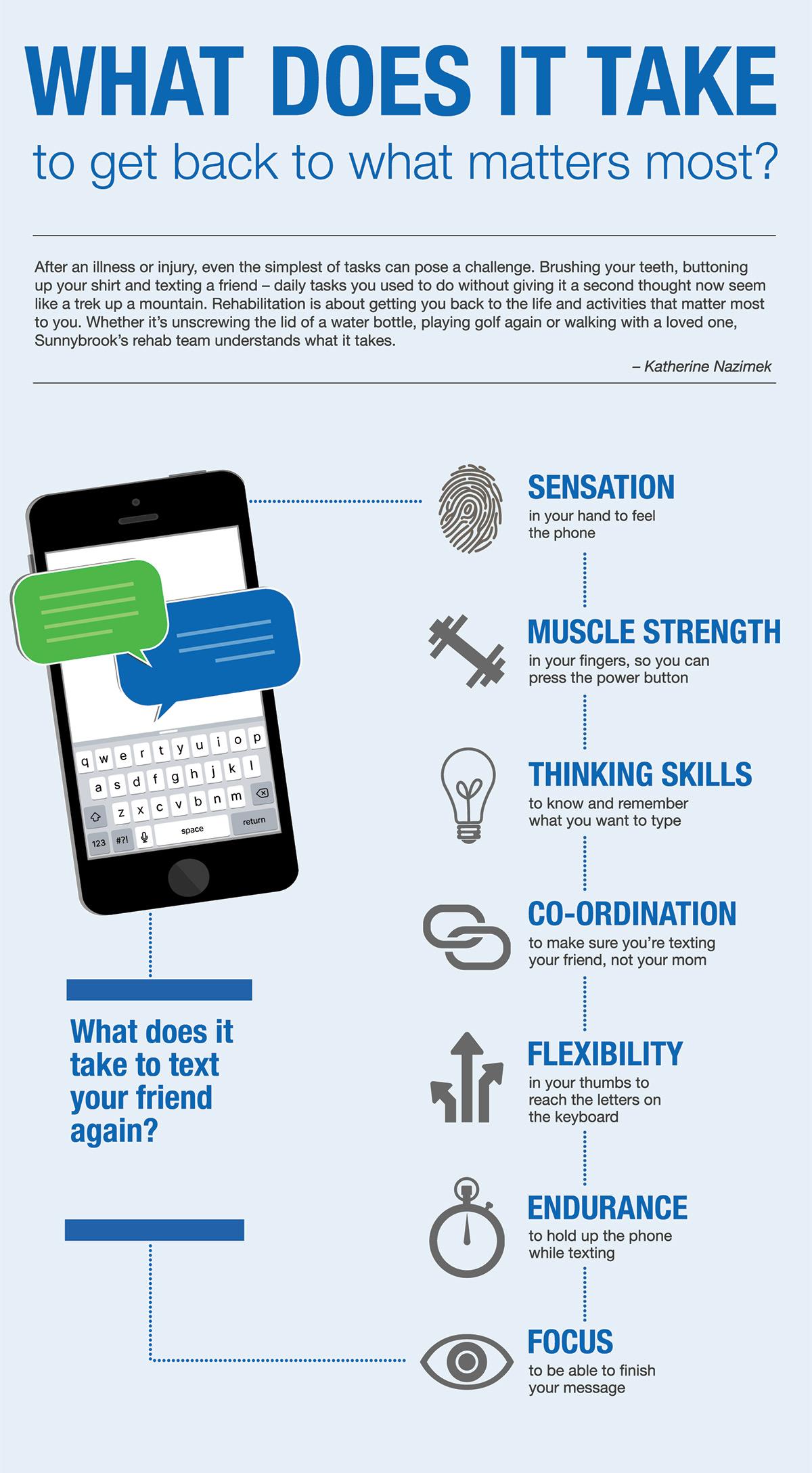 Rehab infographic