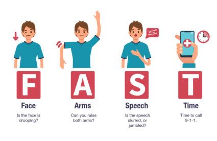 An infographic illustrating the four signs of a stroke is shown infront of three images of the same cartoon boy and one cell phone.